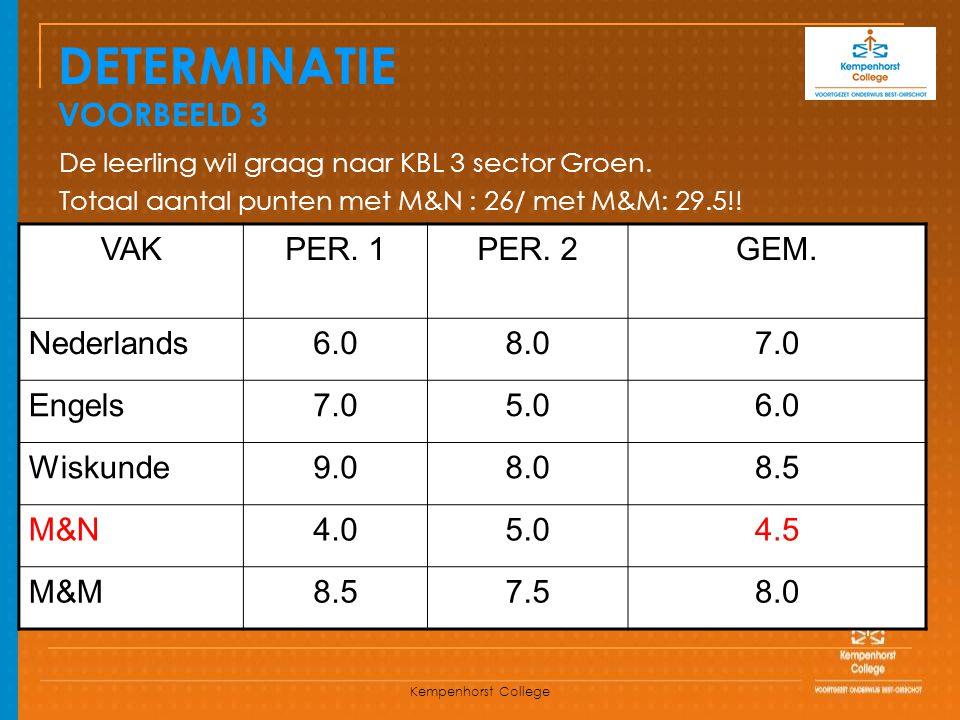 Kempenhorst College DETERMINATIE VOORBEELD 3 De leerling wil graag naar KBL 3 sector Groen. Totaal aantal punten met M&N : 26/ met M&M: 29.5!! VAKPER.