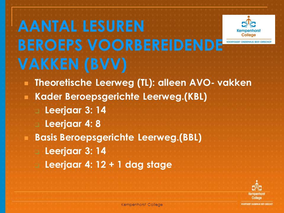 Kempenhorst College AANTAL LESUREN BEROEPS VOORBEREIDENDE VAKKEN (BVV) Theoretische Leerweg (TL): alleen AVO- vakken Kader Beroepsgerichte Leerweg.(KB