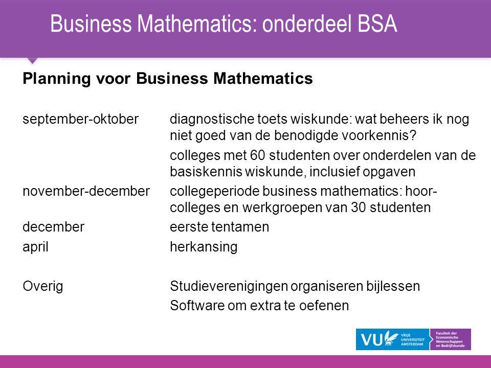 Business Mathematics: onderdeel BSA Planning voor Business Mathematics september-oktoberdiagnostische toets wiskunde: wat beheers ik nog niet goed van