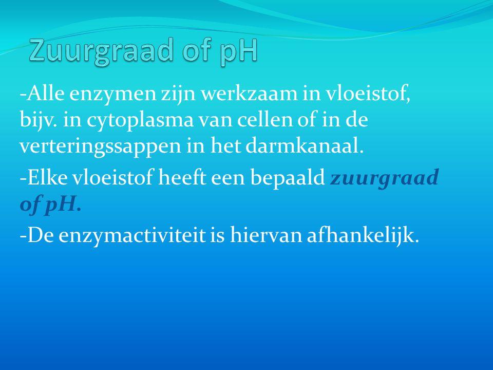 -Alle enzymen zijn werkzaam in vloeistof, bijv. in cytoplasma van cellen of in de verteringssappen in het darmkanaal. -Elke vloeistof heeft een bepaal
