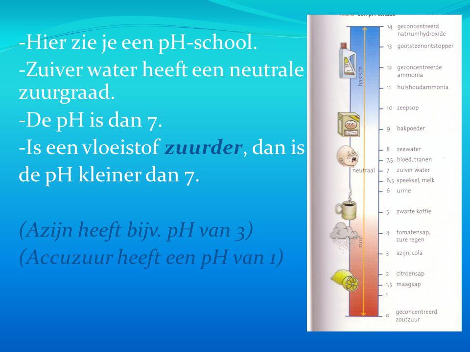 -Hier zie je een pH-school. -Zuiver water heeft een neutrale zuurgraad. -De pH is dan 7. -Is een vloeistof zuurder, dan is de pH kleiner dan 7. (Azijn