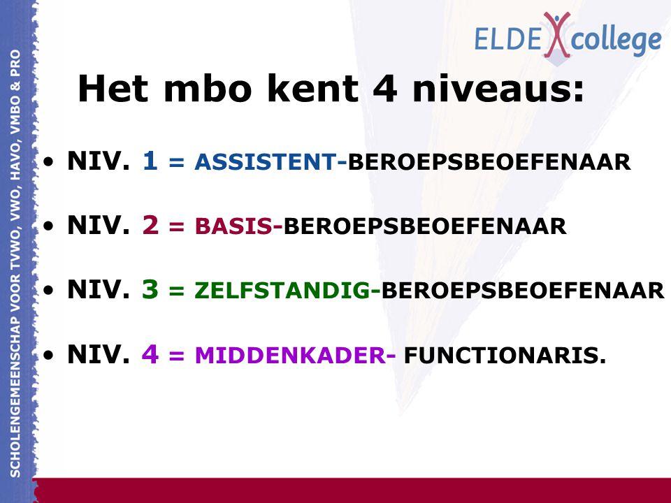 Het mbo kent 4 niveaus: NIV.1 = ASSISTENT-BEROEPSBEOEFENAAR NIV.