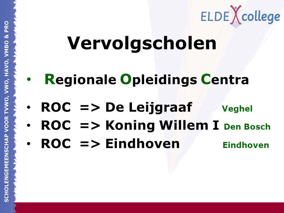 Vervolgscholen R egionale O pleidings C entra ROC => De Leijgraaf Veghel ROC => Koning Willem I Den Bosch ROC => Eindhoven Eindhoven