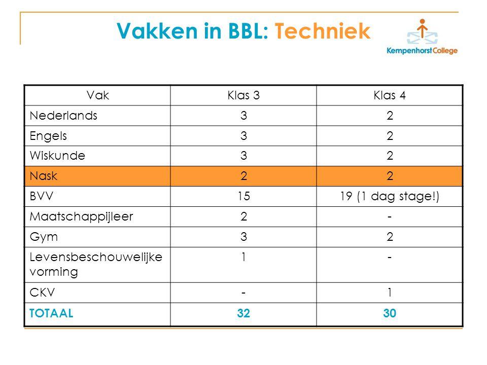 Vakken in BBL: Techniek VakKlas 3Klas 4 Nederlands32 Engels32 Wiskunde32 Nask22 BVV1519 (1 dag stage!) Maatschappijleer2- Gym32 Levensbeschouwelijke vorming 1- CKV-1 TOTAAL3230