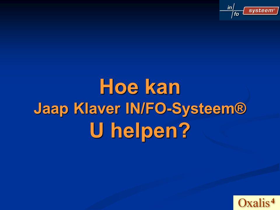 Jaap Klaver IN/FO-Systeem ® Voor: ONDERZOEK ONDERZOEK ORGANISATIEADVIES ORGANISATIEADVIES