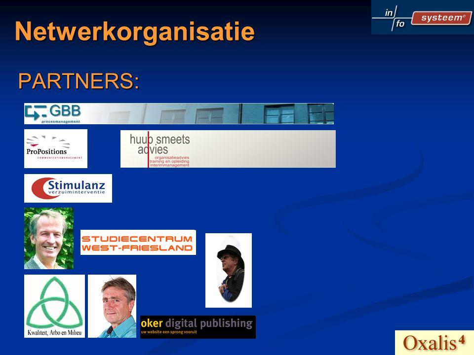 Netwerkorganisatie PARTNERS: