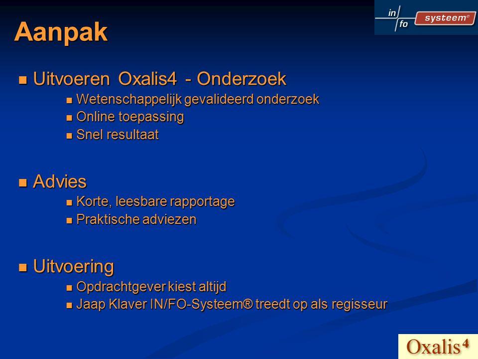 Aanpak Uitvoeren Oxalis4 - Onderzoek Uitvoeren Oxalis4 - Onderzoek Wetenschappelijk gevalideerd onderzoek Wetenschappelijk gevalideerd onderzoek Onlin