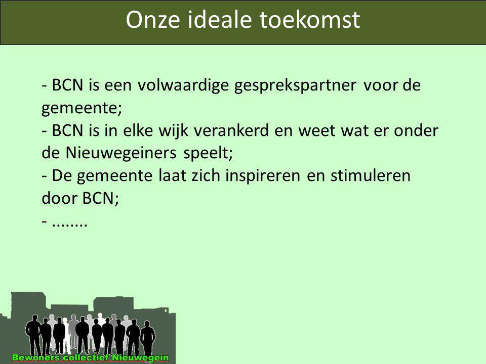 Onze ideale toekomst - BCN is een volwaardige gesprekspartner voor de gemeente; - BCN is in elke wijk verankerd en weet wat er onder de Nieuwegeiners speelt; - De gemeente laat zich inspireren en stimuleren door BCN; -........