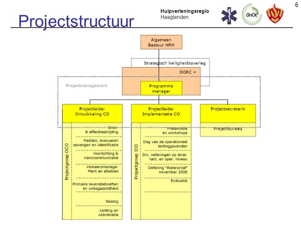 7 Hulpverleningsregio Haaglanden Ontwikkeling coördinatieplan: waarom.