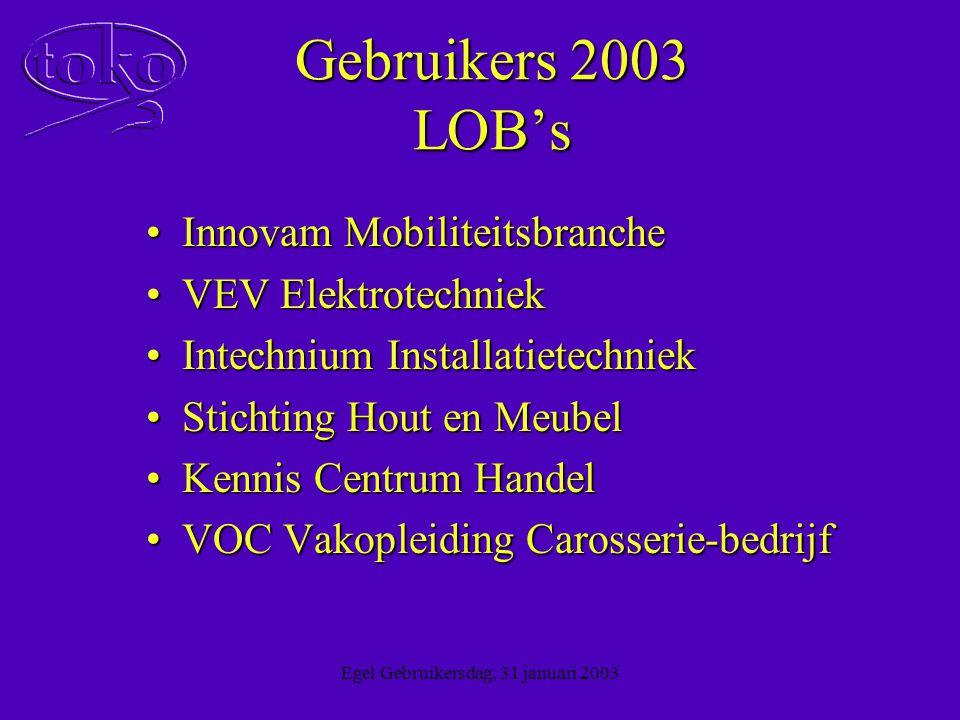 Egel Gebruikersdag, 31 januari 2003 Leiden: Psychologie, PedagogiekLeiden: Psychologie, Pedagogiek Leiden: LUMCLeiden: LUMC Amsterdam: AMCAmsterdam: AMC Gebruikers 2003 Universiteiten