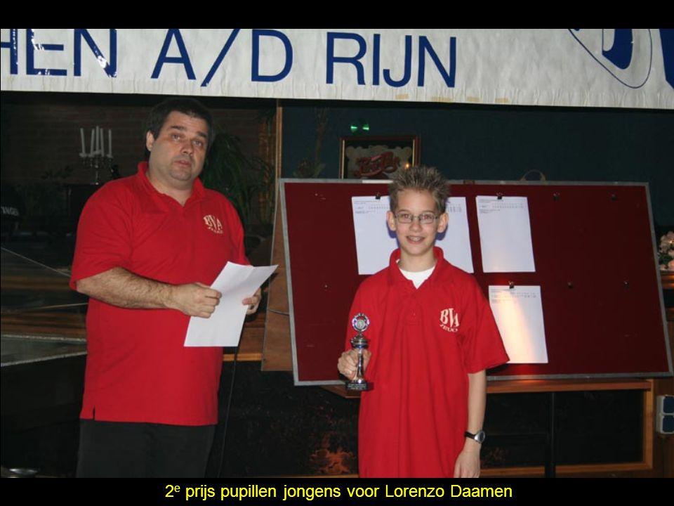 2 e prijs pupillen jongens voor Lorenzo Daamen