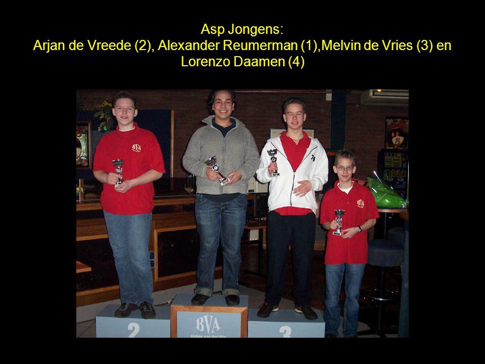 Asp Jongens: Arjan de Vreede (2), Alexander Reumerman (1),Melvin de Vries (3) en Lorenzo Daamen (4)