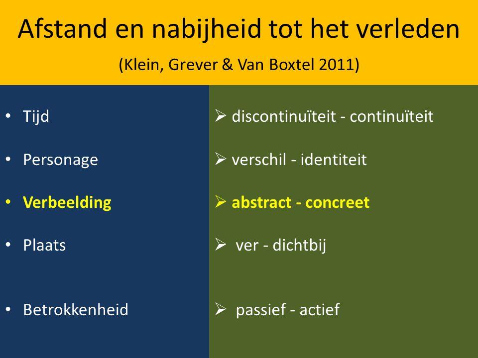 Afstand en nabijheid tot het verleden (Klein, Grever & Van Boxtel 2011) Tijd Personage Verbeelding Plaats Betrokkenheid  discontinuïteit - continuïte