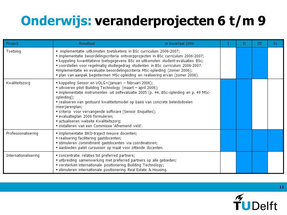 11 Onderwijs: veranderprojecten 6 t/m 9 ProjectResultaat in kwartaal 2006IIIIIIIV Toetsing  implementatie uitkomsten toetsketens in BSc curriculum 20