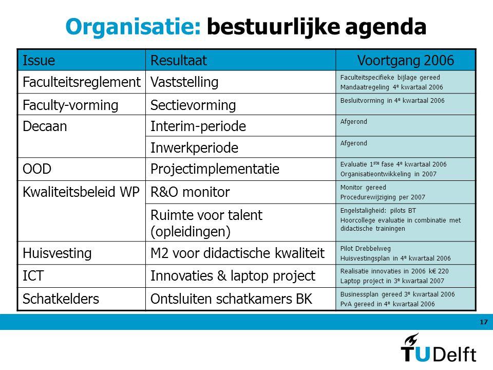 17 Organisatie: bestuurlijke agenda IssueResultaatVoortgang 2006 FaculteitsreglementVaststelling Faculteitspecifieke bijlage gereed Mandaatregeling 4
