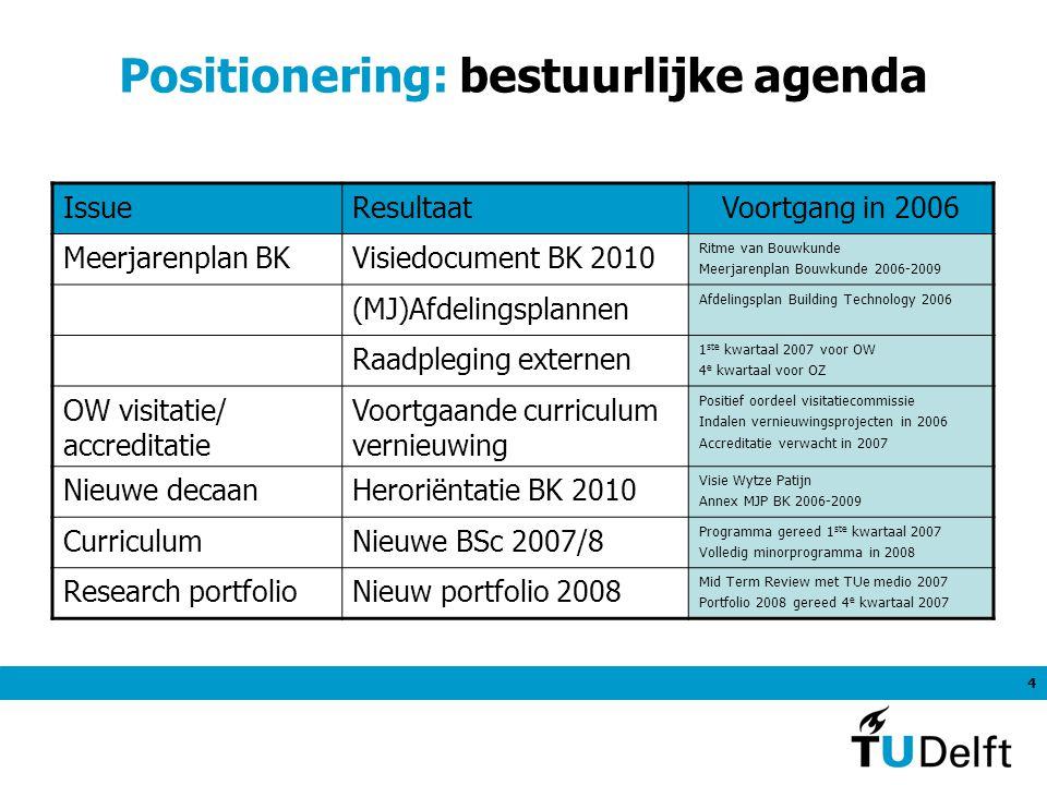 4 Positionering: bestuurlijke agenda IssueResultaatVoortgang in 2006 Meerjarenplan BKVisiedocument BK 2010 Ritme van Bouwkunde Meerjarenplan Bouwkunde
