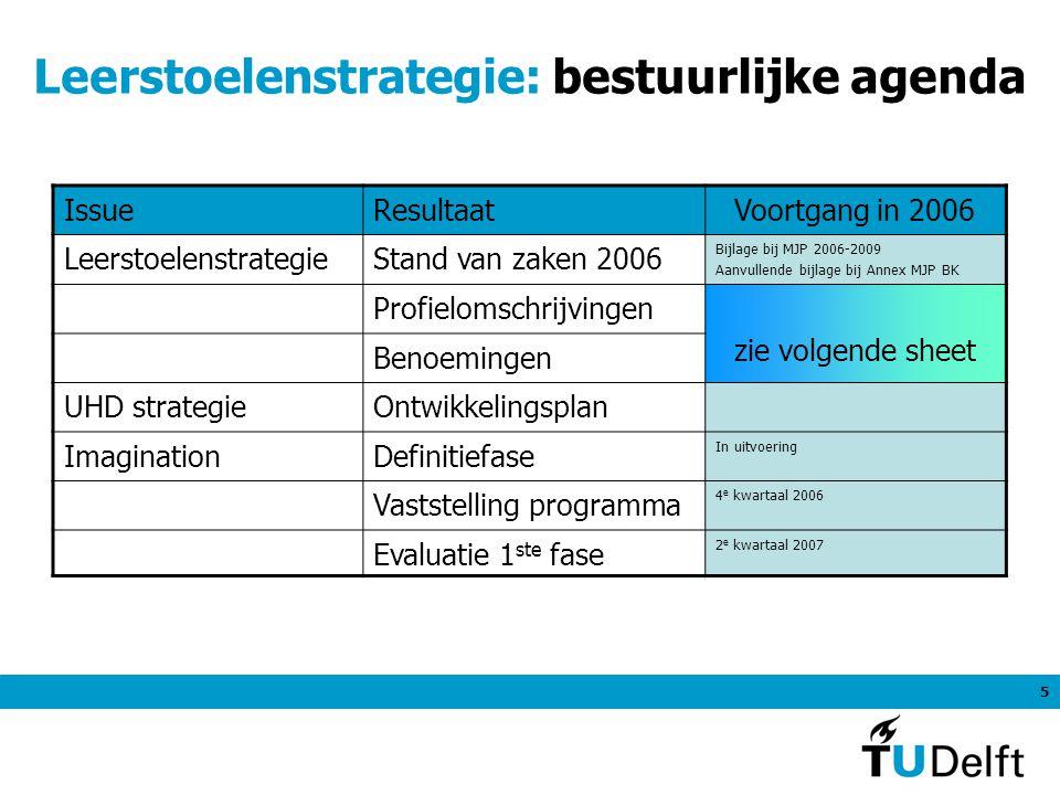5 Leerstoelenstrategie: bestuurlijke agenda IssueResultaatVoortgang in 2006 LeerstoelenstrategieStand van zaken 2006 Bijlage bij MJP 2006-2009 Aanvullende bijlage bij Annex MJP BK Profielomschrijvingen zie volgende sheet Benoemingen UHD strategieOntwikkelingsplan ImaginationDefinitiefase In uitvoering Vaststelling programma 4 e kwartaal 2006 Evaluatie 1 ste fase 2 e kwartaal 2007