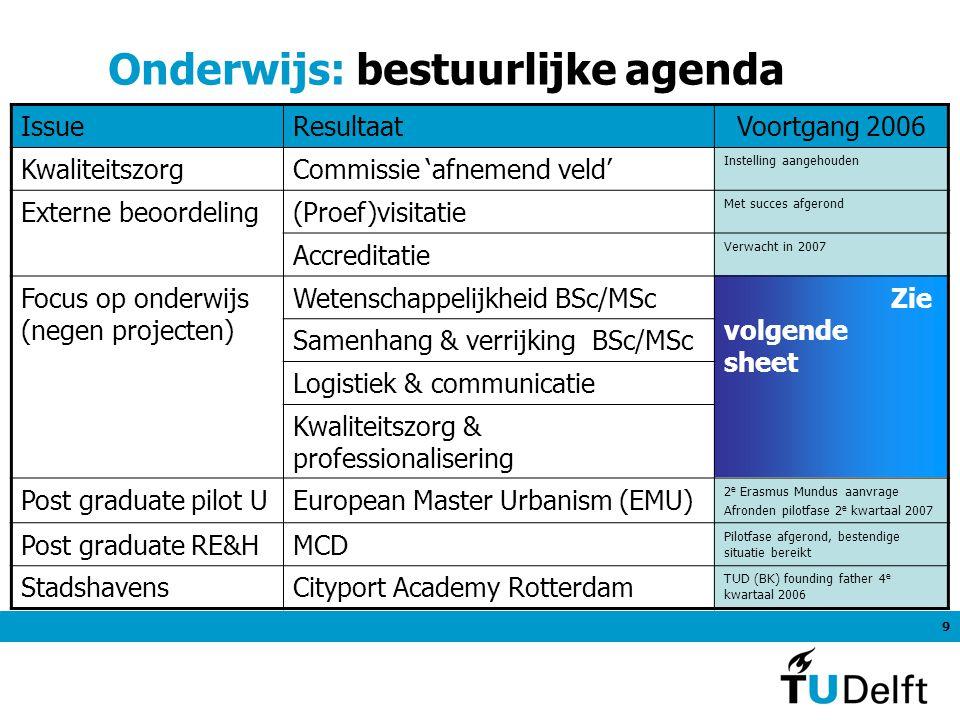 9 Onderwijs: bestuurlijke agenda IssueResultaatVoortgang 2006 KwaliteitszorgCommissie 'afnemend veld' Instelling aangehouden Externe beoordeling(Proef