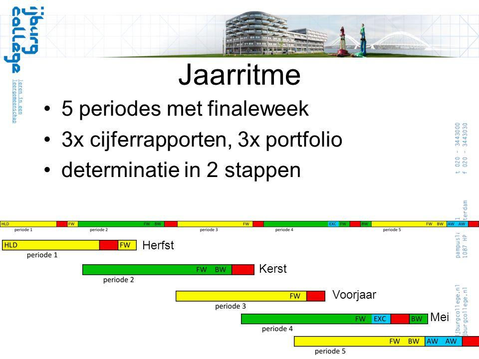 Jaarritme 5 periodes met finaleweek 3x cijferrapporten, 3x portfolio determinatie in 2 stappen Kerst Herfst Voorjaar Mei