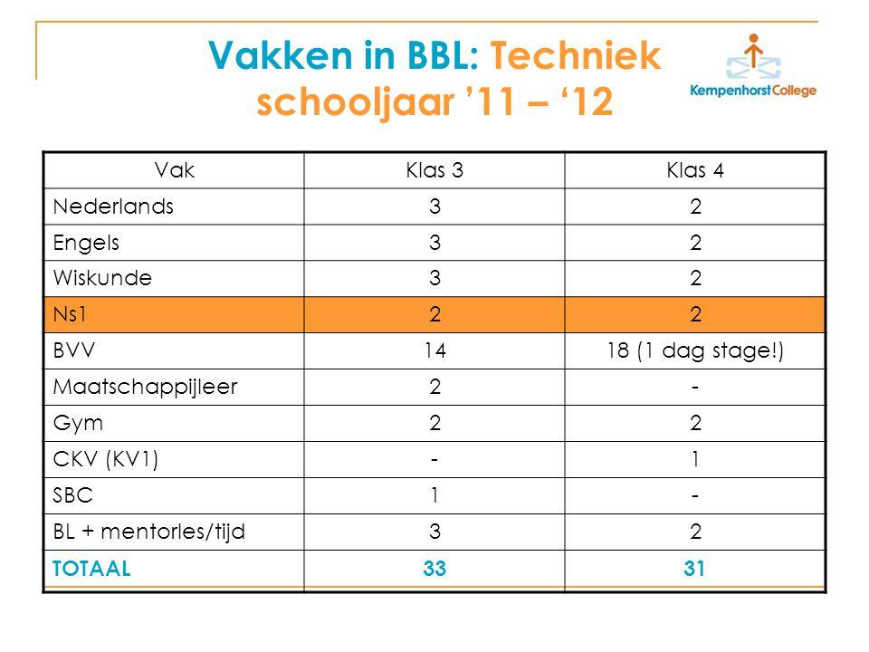 Vakken in BBL: Techniek schooljaar '11 – '12 VakKlas 3Klas 4 Nederlands32 Engels32 Wiskunde32 Ns122 BVV1418 (1 dag stage!) Maatschappijleer2- Gym22 CK