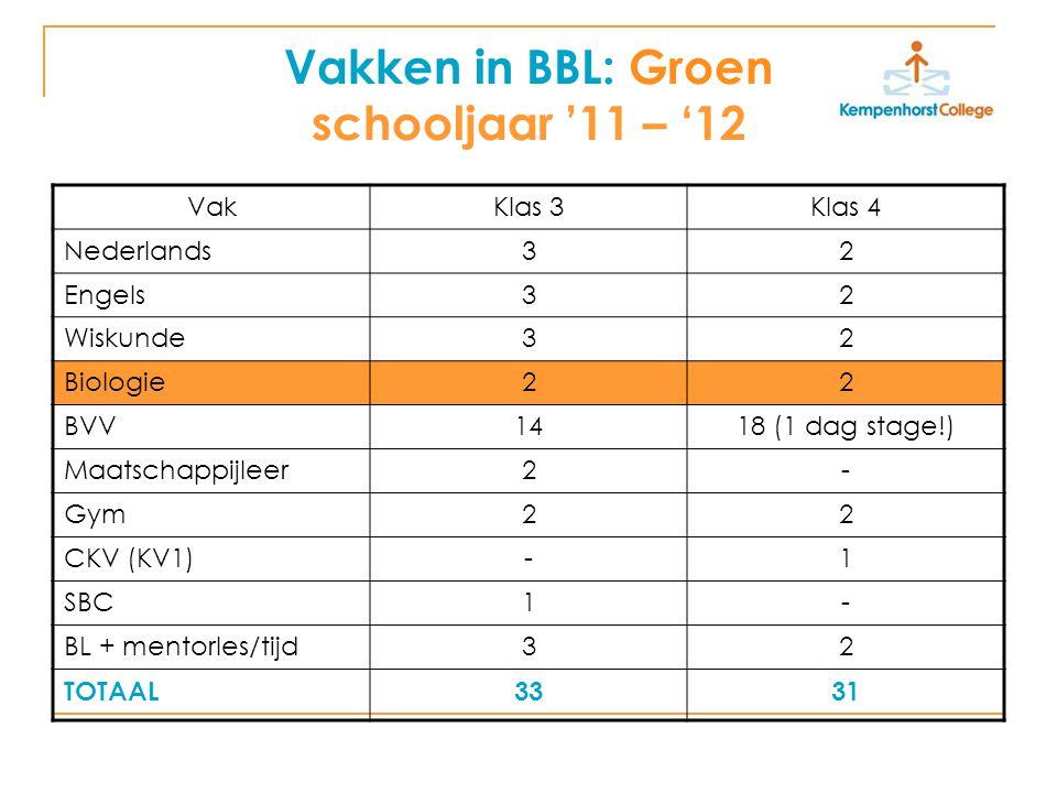 Vakken in BBL: Groen schooljaar '11 – '12 VakKlas 3Klas 4 Nederlands32 Engels32 Wiskunde32 Biologie22 BVV1418 (1 dag stage!) Maatschappijleer2- Gym22