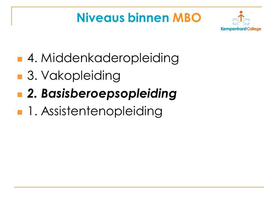 Niveaus binnen MBO 4. Middenkaderopleiding 3. Vakopleiding 2. Basisberoepsopleiding 1. Assistentenopleiding