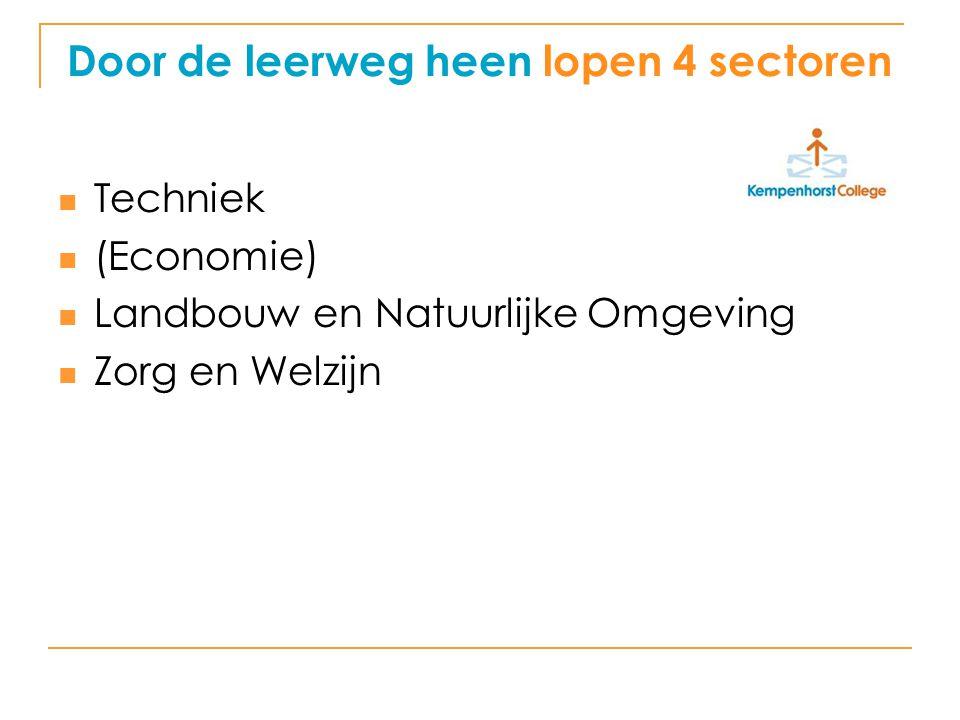 Door de leerweg heen lopen 4 sectoren Techniek (Economie) Landbouw en Natuurlijke Omgeving Zorg en Welzijn