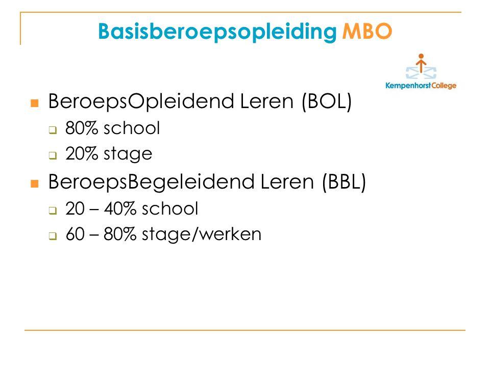 Basisberoepsopleiding MBO BeroepsOpleidend Leren (BOL)  80% school  20% stage BeroepsBegeleidend Leren (BBL)  20 – 40% school  60 – 80% stage/werk
