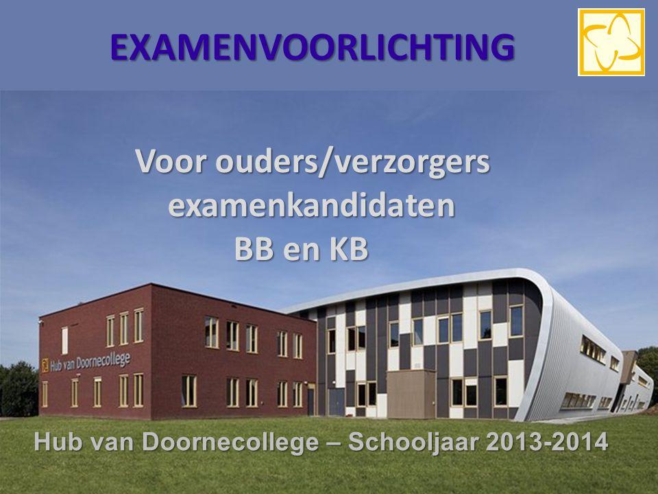 EXAMENVOORLICHTING Voor ouders/verzorgers examenkandidaten BB en KB Voor ouders/verzorgers examenkandidaten BB en KB Hub van Doornecollege – Schooljaa
