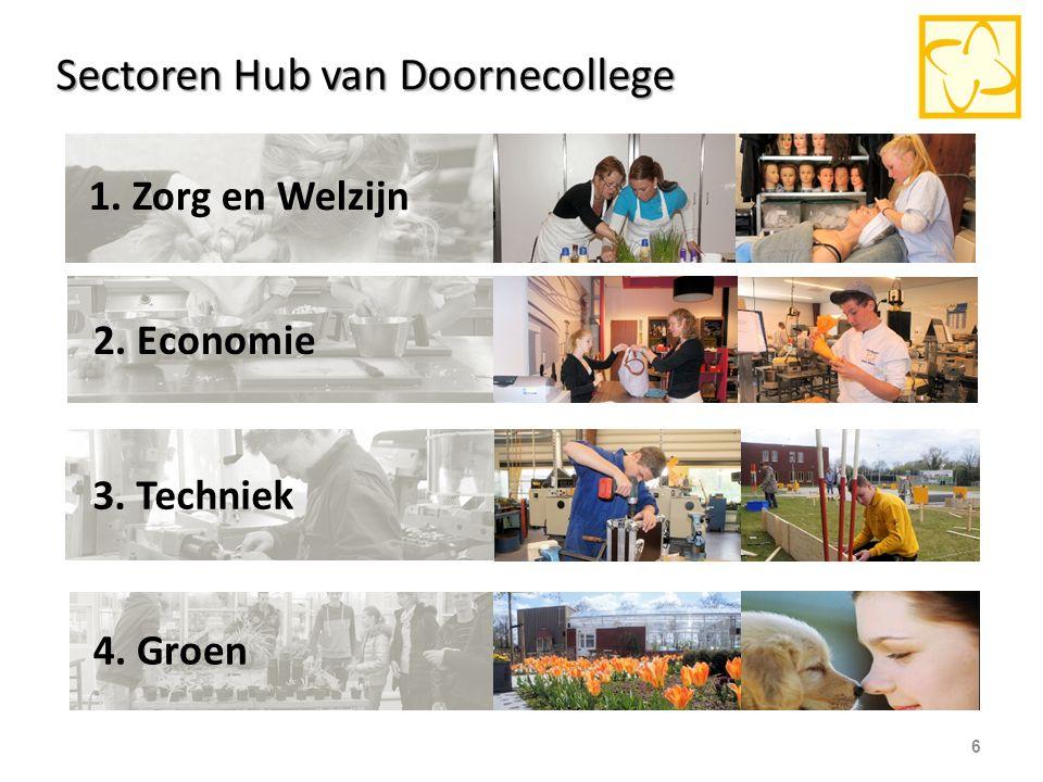 Sectoren Hub van Doornecollege 1. Zorg en Welzijn 2. Economie 3. Techniek 4. Groen 6