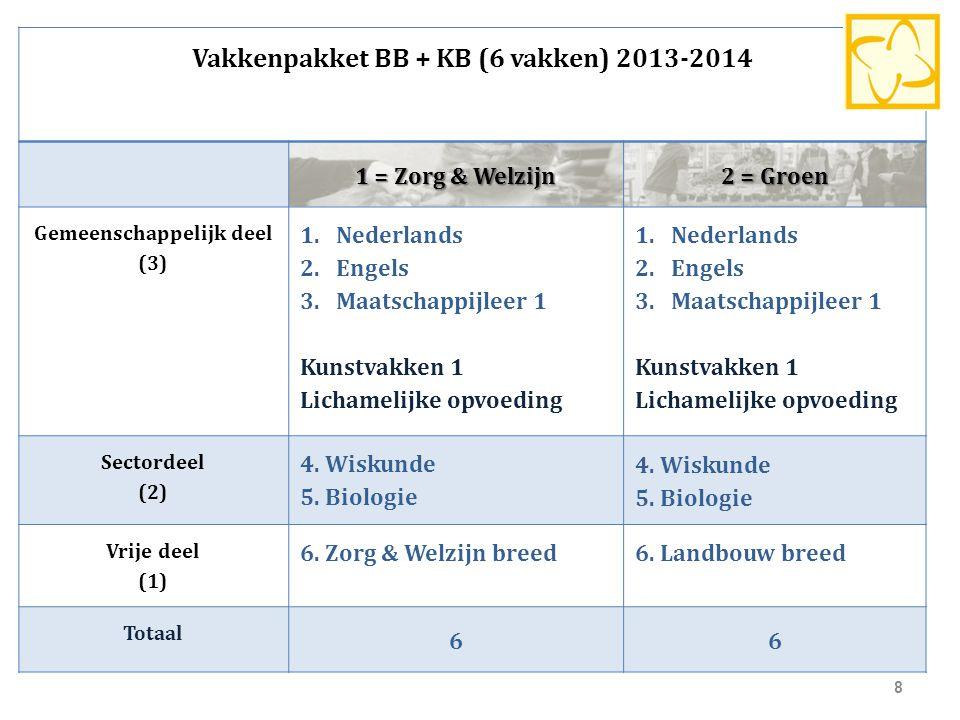 8 Vakkenpakket BB + KB (6 vakken) 2013-2014 1 = Zorg & Welzijn 2 = Groen Gemeenschappelijk deel (3) 1.Nederlands 2.Engels 3.Maatschappijleer 1 Kunstva