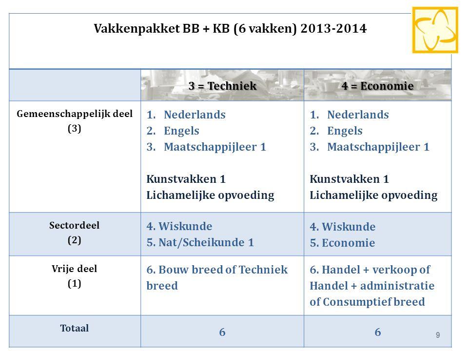 9 Vakkenpakket BB + KB (6 vakken) 2013-2014 3 = Techniek 4 = Economie Gemeenschappelijk deel (3) 1.Nederlands 2.Engels 3.Maatschappijleer 1 Kunstvakke