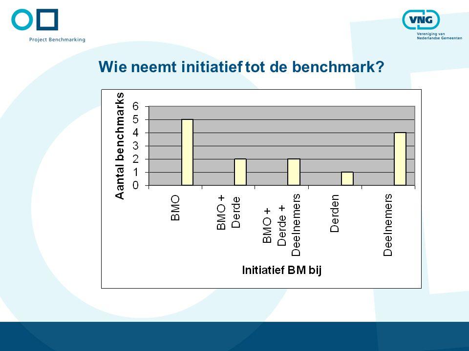 Wie neemt initiatief tot de benchmark?