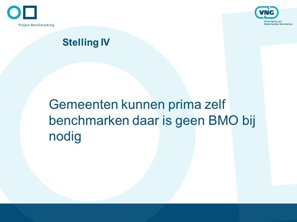 Stelling IV Gemeenten kunnen prima zelf benchmarken daar is geen BMO bij nodig