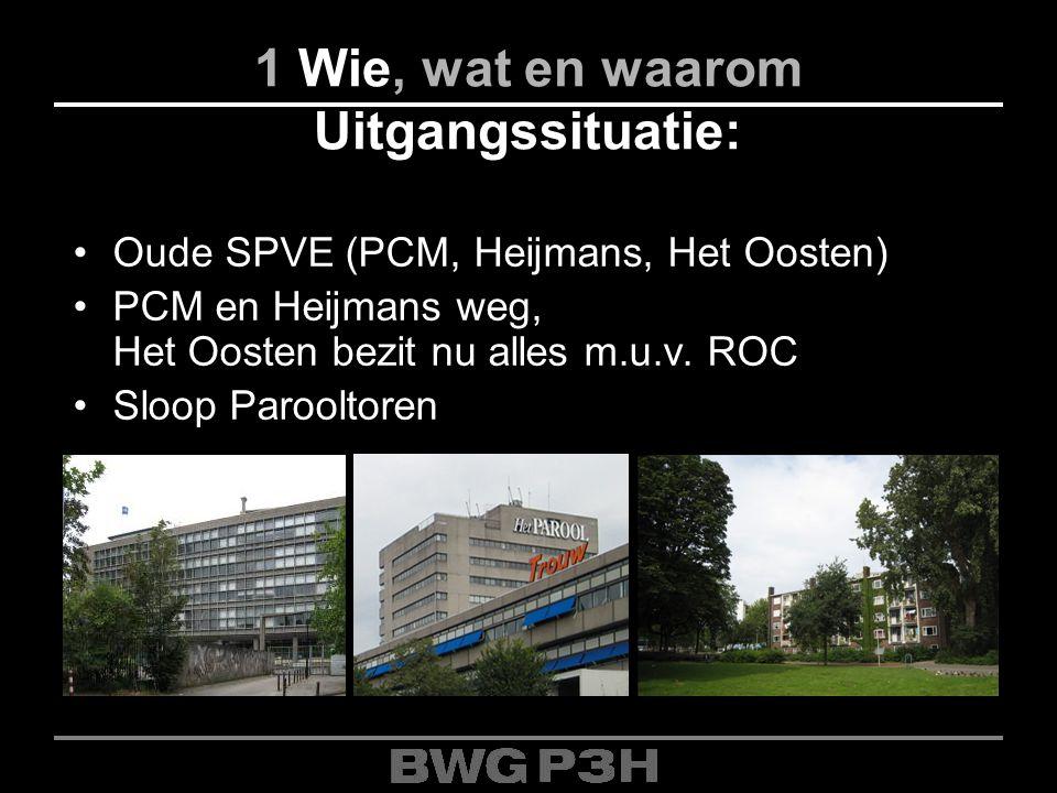 1 Wie, wat en waarom Uitgangssituatie: Oude SPVE (PCM, Heijmans, Het Oosten) PCM en Heijmans weg, Het Oosten bezit nu alles m.u.v. ROC Sloop Parooltor