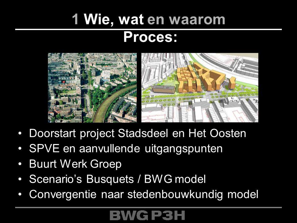 1 Wie, wat en waarom Proces: Doorstart project Stadsdeel en Het Oosten SPVE en aanvullende uitgangspunten Buurt Werk Groep Scenario's Busquets / BWG m
