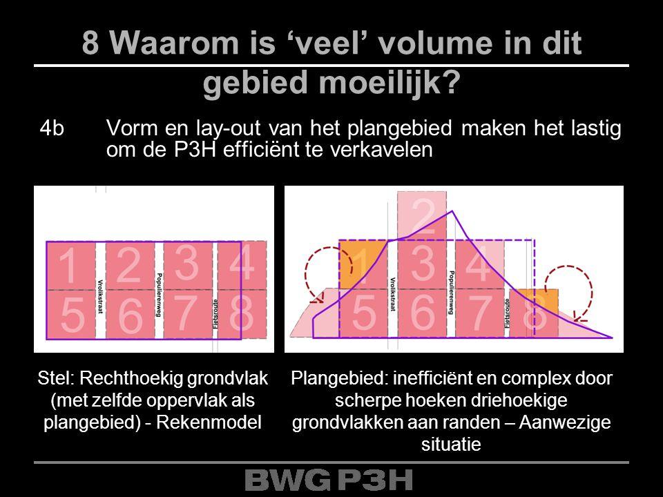 8 Waarom is 'veel' volume in dit gebied moeilijk? 4bVorm en lay-out van het plangebied maken het lastig om de P3H efficiënt te verkavelen Plangebied: