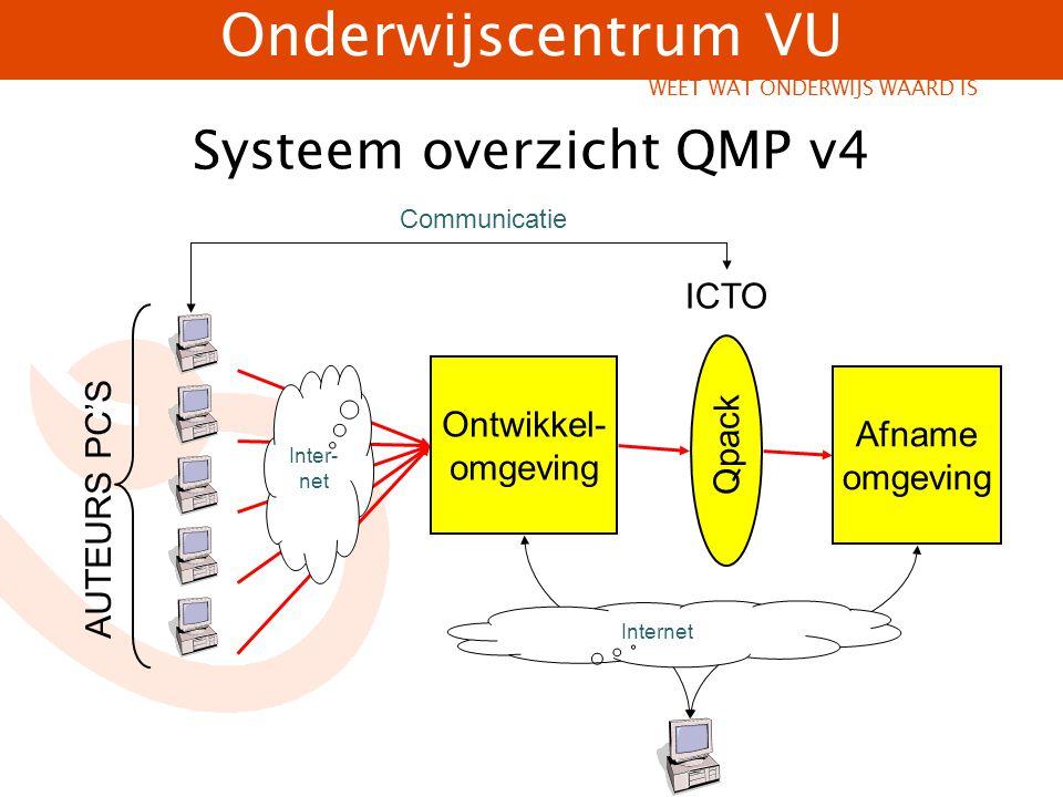 Onderwijscentrum VU WEET WAT ONDERWIJS WAARD IS AUTEURS PC'S Ontwikkel- omgeving ICTO Afname omgeving Communicatie Systeem overzicht QMP v4 Qpack Inte