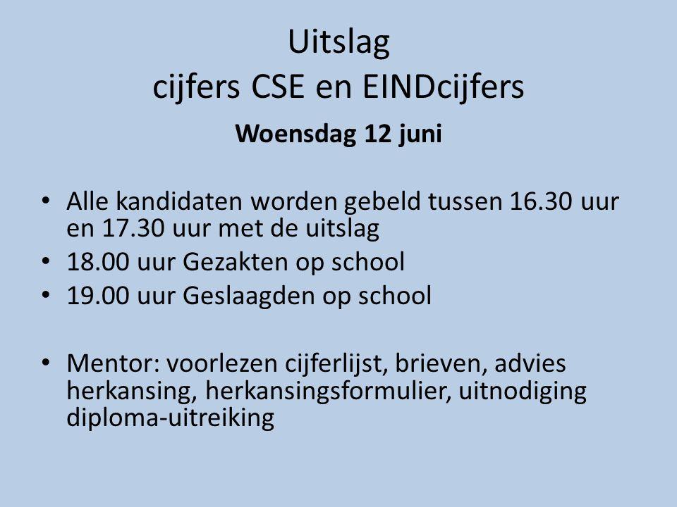 Uitslag cijfers CSE en EINDcijfers Woensdag 12 juni Alle kandidaten worden gebeld tussen 16.30 uur en 17.30 uur met de uitslag 18.00 uur Gezakten op s