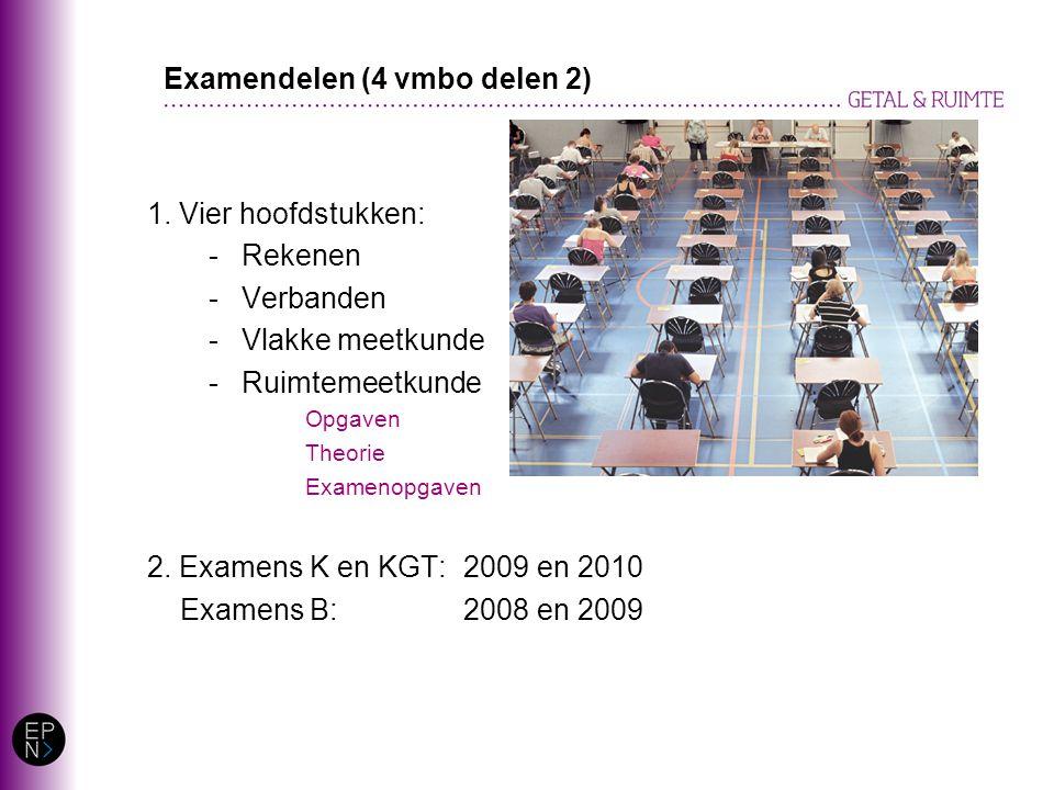1. Vier hoofdstukken: -Rekenen -Verbanden -Vlakke meetkunde -Ruimtemeetkunde Opgaven Theorie Examenopgaven 2. Examens K en KGT: 2009 en 2010 Examens B