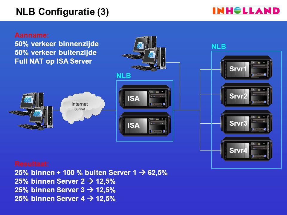 NLB Configuratie (3) ISA Srvr1 Srvr2 Srvr3 Srvr4 ISA Resultaat: 25% binnen + 100 % buiten Server 1  62,5% 25% binnen Server 2  12,5% 25% binnen Server 3  12,5% 25% binnen Server 4  12,5% NLB Aanname: 50% verkeer binnenzijde 50% verkeer buitenzijde Full NAT op ISA Server