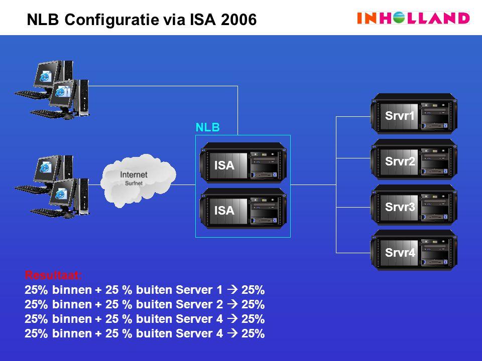 NLB Configuratie via ISA 2006 Resultaat: 25% binnen + 25 % buiten Server 1  25% 25% binnen + 25 % buiten Server 2  25% 25% binnen + 25 % buiten Server 4  25% Srvr1 ISA NLB Srvr2 Srvr3 Srvr4