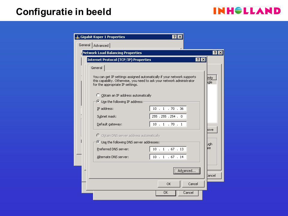 Configuratie in beeld