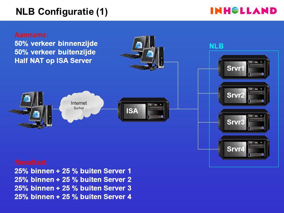 NLB Configuratie (1) ISA Srvr1 Srvr2 Srvr3 Srvr4 Aanname: 50% verkeer binnenzijde 50% verkeer buitenzijde Half NAT op ISA Server Resultaat: 25% binnen + 25 % buiten Server 1 25% binnen + 25 % buiten Server 2 25% binnen + 25 % buiten Server 3 25% binnen + 25 % buiten Server 4 NLB