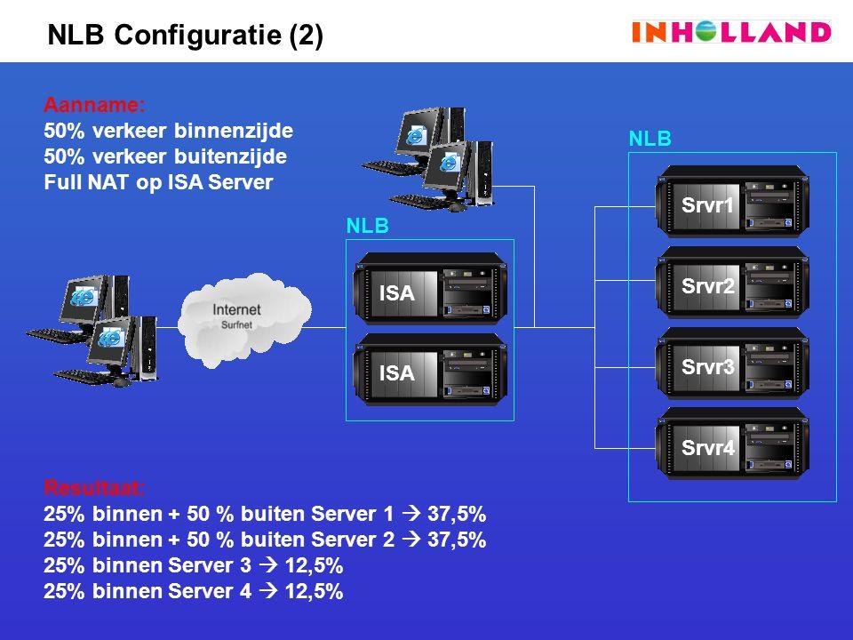 NLB Configuratie (2) ISA Srvr1 Srvr2 Srvr3 Srvr4 ISA Resultaat: 25% binnen + 50 % buiten Server 1  37,5% 25% binnen + 50 % buiten Server 2  37,5% 25% binnen Server 3  12,5% 25% binnen Server 4  12,5% NLB Aanname: 50% verkeer binnenzijde 50% verkeer buitenzijde Full NAT op ISA Server