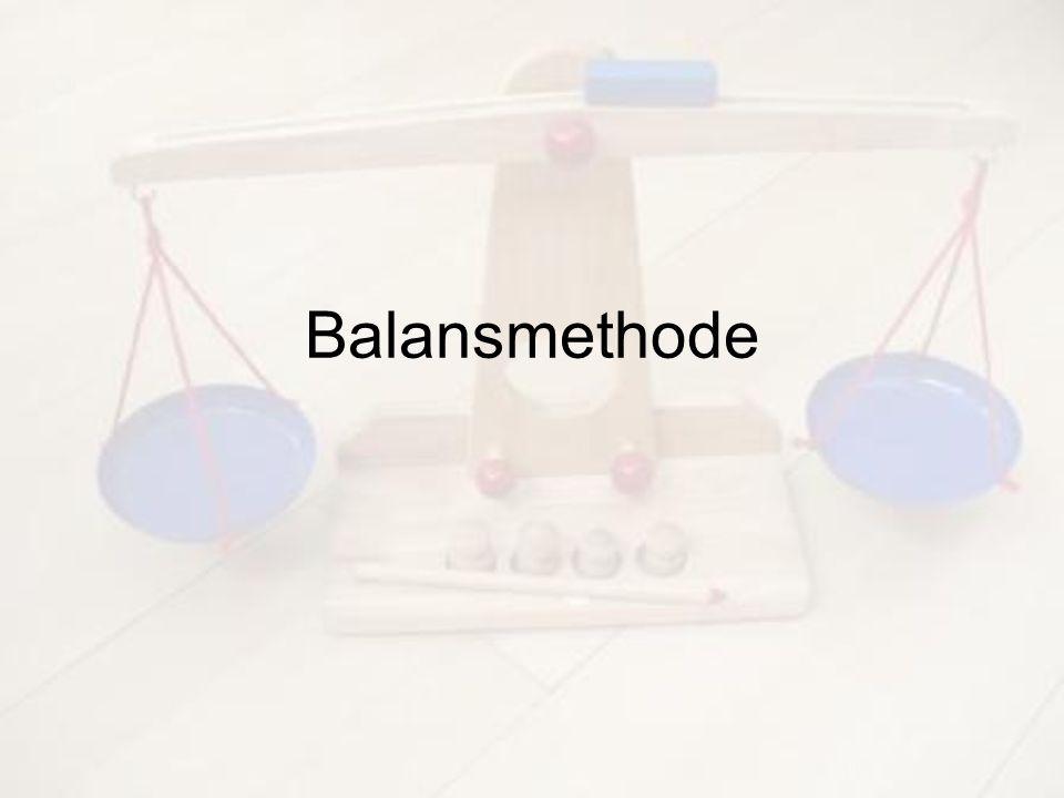 Balansmethode
