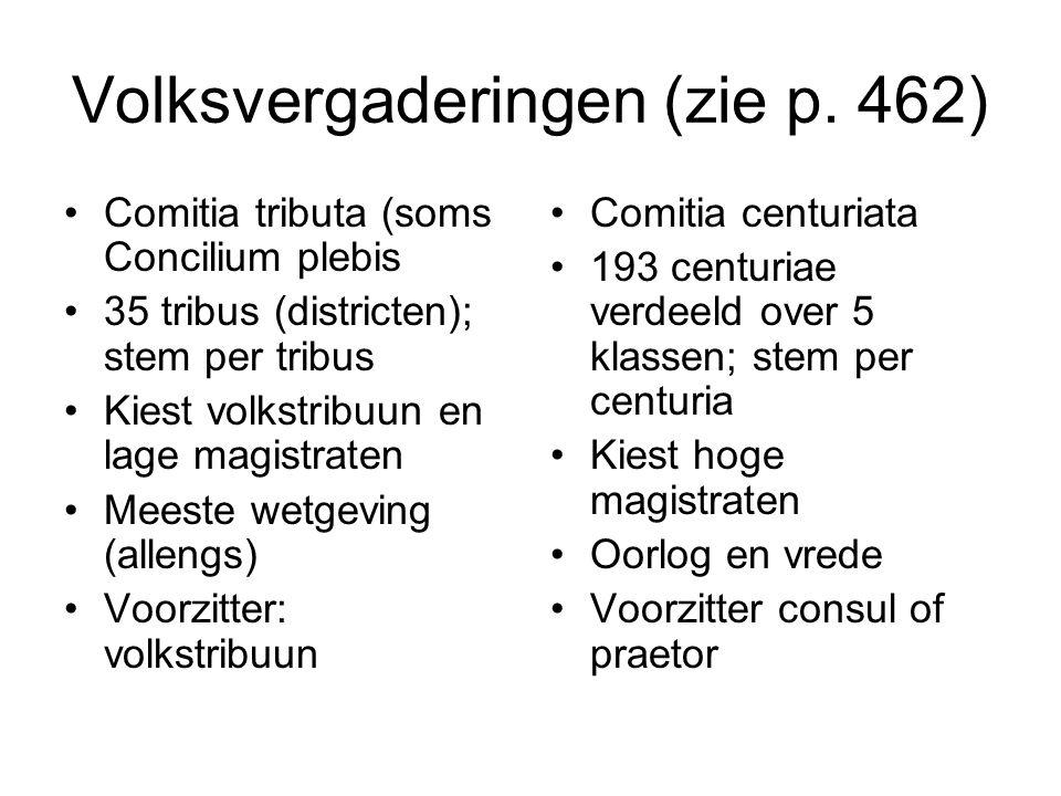 Volksvergaderingen (zie p. 462) Comitia tributa (soms Concilium plebis 35 tribus (districten); stem per tribus Kiest volkstribuun en lage magistraten