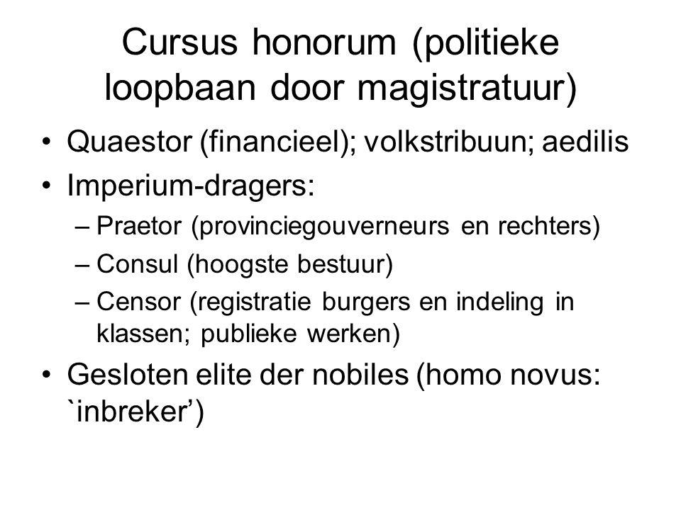 Cursus honorum (politieke loopbaan door magistratuur) Quaestor (financieel); volkstribuun; aedilis Imperium-dragers: –Praetor (provinciegouverneurs en
