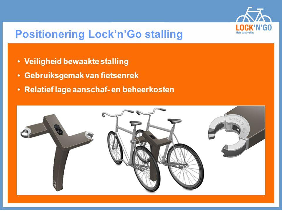 Veiligheid bewaakte stalling Gebruiksgemak van fietsenrek Relatief lage aanschaf- en beheerkosten Positionering Lock'n'Go stalling