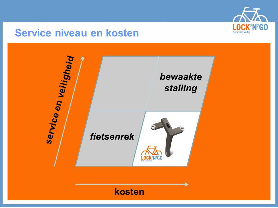 Service niveau en kosten kosten service en veiligheid fietsenrek bewaakte stalling